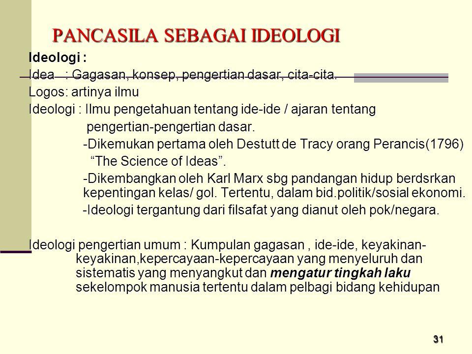 31 PANCASILA SEBAGAI IDEOLOGI Ideologi : Idea : Gagasan, konsep, pengertian dasar, cita-cita. Logos: artinya ilmu Ideologi : Ilmu pengetahuan tentang