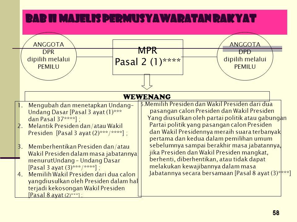 58 BAB II MAJELIS PERMUSYAWARATAN RAKYAT ANGGOTA DPR dipilih melalui PEMILU MPR Pasal 2 (1)**** WEWENANG 1.Mengubah dan menetapkan Undang– Undang Dasa