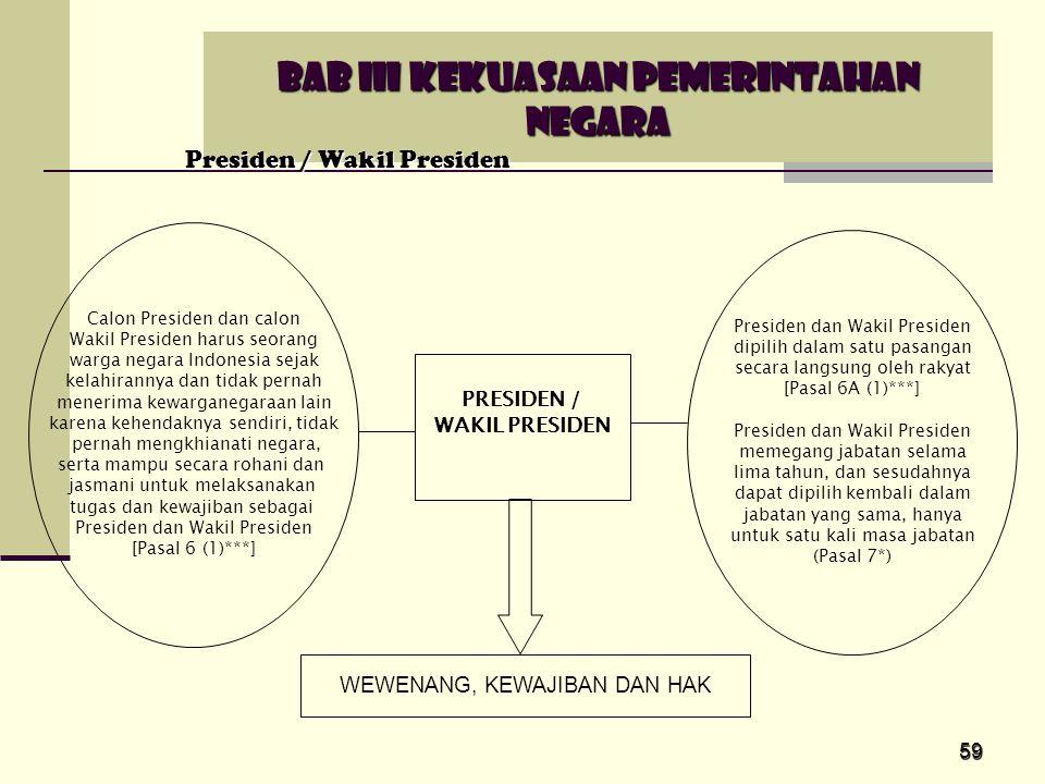 59 BAB III KEKUASAAN PEMERINTAHAN NEGARA Calon Presiden dan calon Wakil Presiden harus seorang warga negara Indonesia sejak kelahirannya dan tidak per