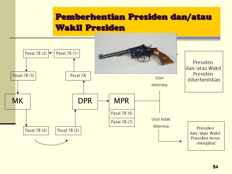 64 Pemberhentian Presiden dan/atau Wakil Presiden Pasal 7B (3)Pasal 7A Pasal 7B (1)Pasal 7B (2) Pasal 7B (4)Pasal 7B (5) MKDPRMPR Presiden dan/atau Wa