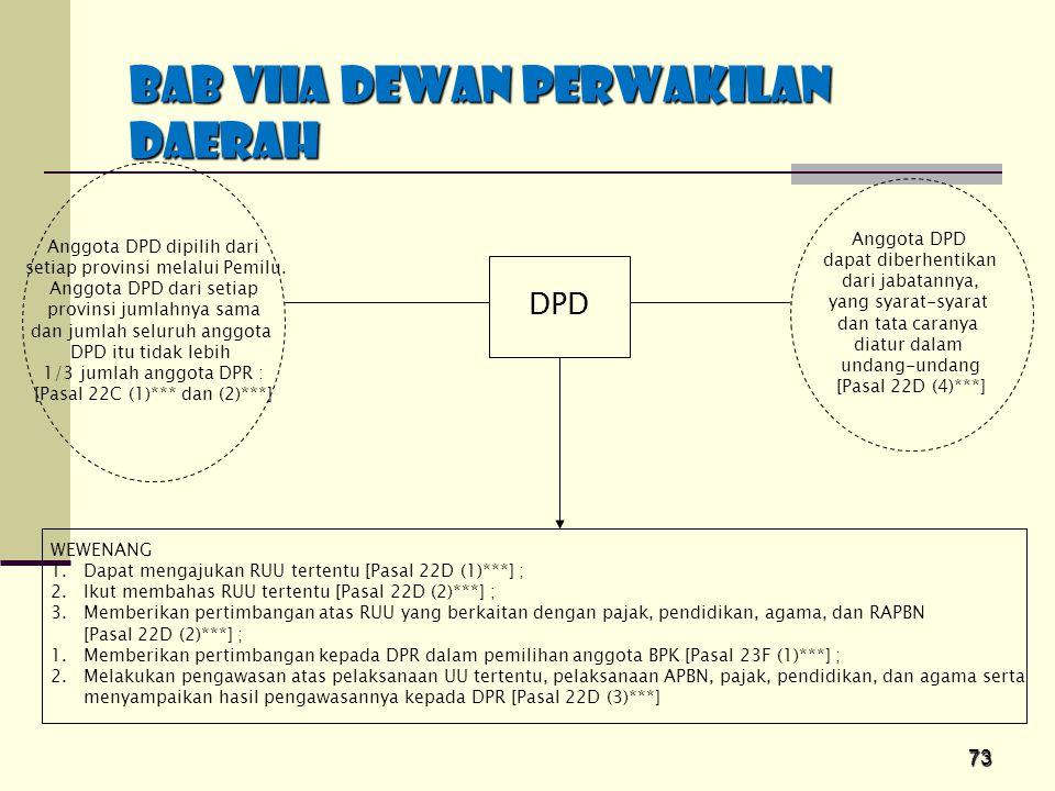 73 Anggota DPD dipilih dari setiap provinsi melalui Pemilu. Anggota DPD dari setiap provinsi jumlahnya sama dan jumlah seluruh anggota DPD itu tidak l