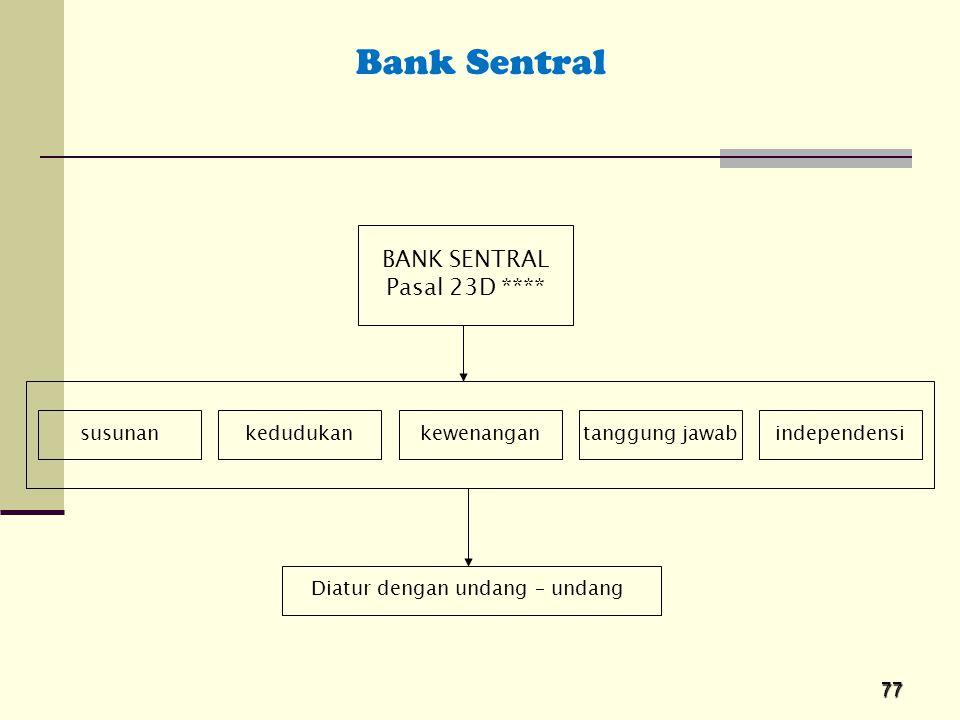 77 Bank Sentral BANK SENTRAL Pasal 23D **** tanggung jawabindependensikewenangankedudukansusunan Diatur dengan undang – undang