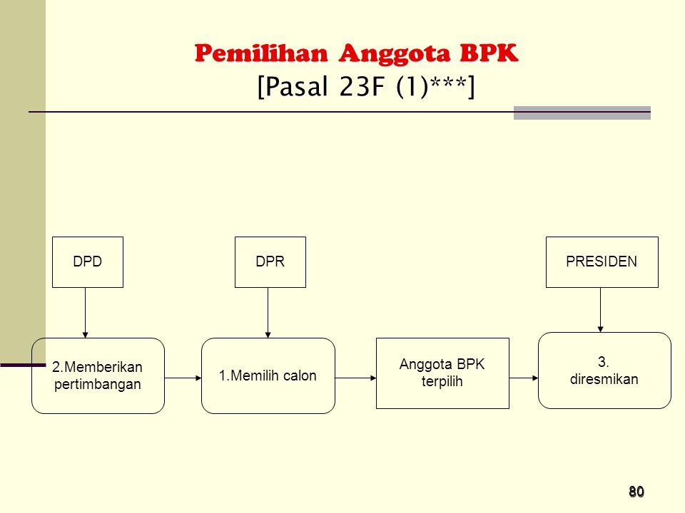 80 Pemilihan Anggota BPK Pemilihan Anggota BPK [Pasal 23F (1)***] [Pasal 23F (1)***] DPRDPDPRESIDEN 2.Memberikan pertimbangan 1.Memilih calon 3. dires