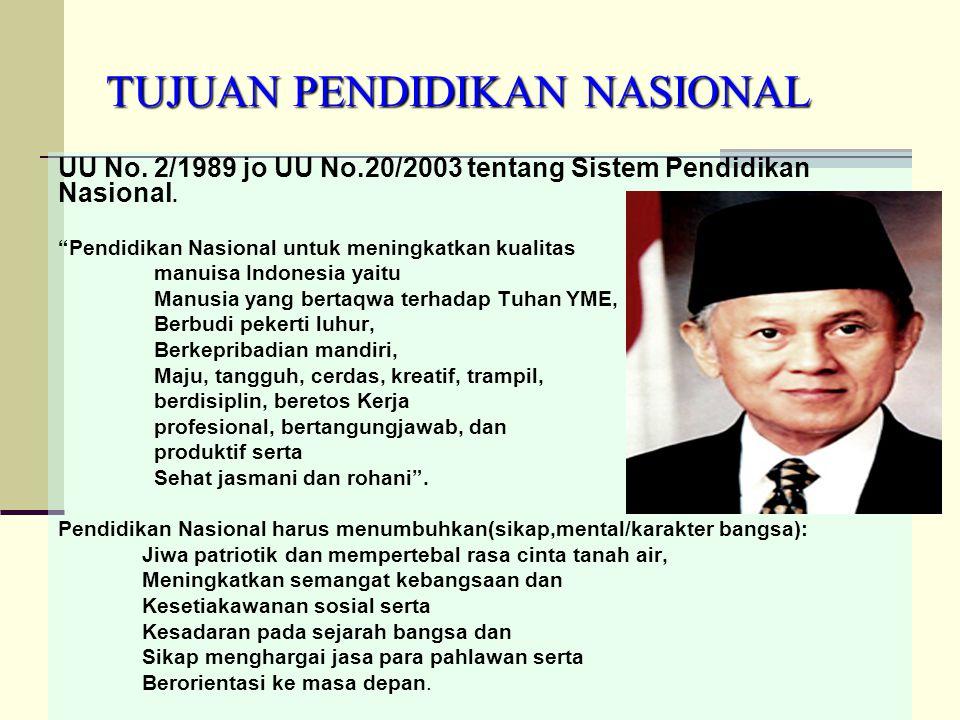 """TUJUAN PENDIDIKAN NASIONAL UU No. 2/1989 jo UU No.20/2003 tentang Sistem Pendidikan Nasional. """"Pendidikan Nasional untuk meningkatkan kualitas manuisa"""
