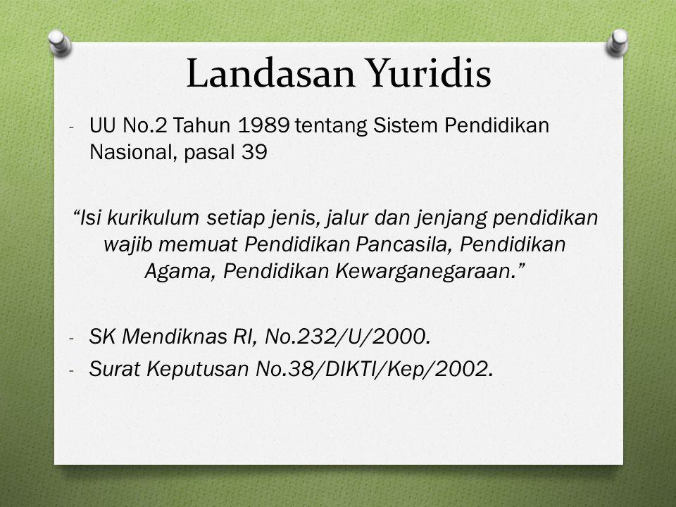 "Landasan Yuridis - UU No.2 Tahun 1989 tentang Sistem Pendidikan Nasional, pasal 39 ""Isi kurikulum setiap jenis, jalur dan jenjang pendidikan wajib mem"