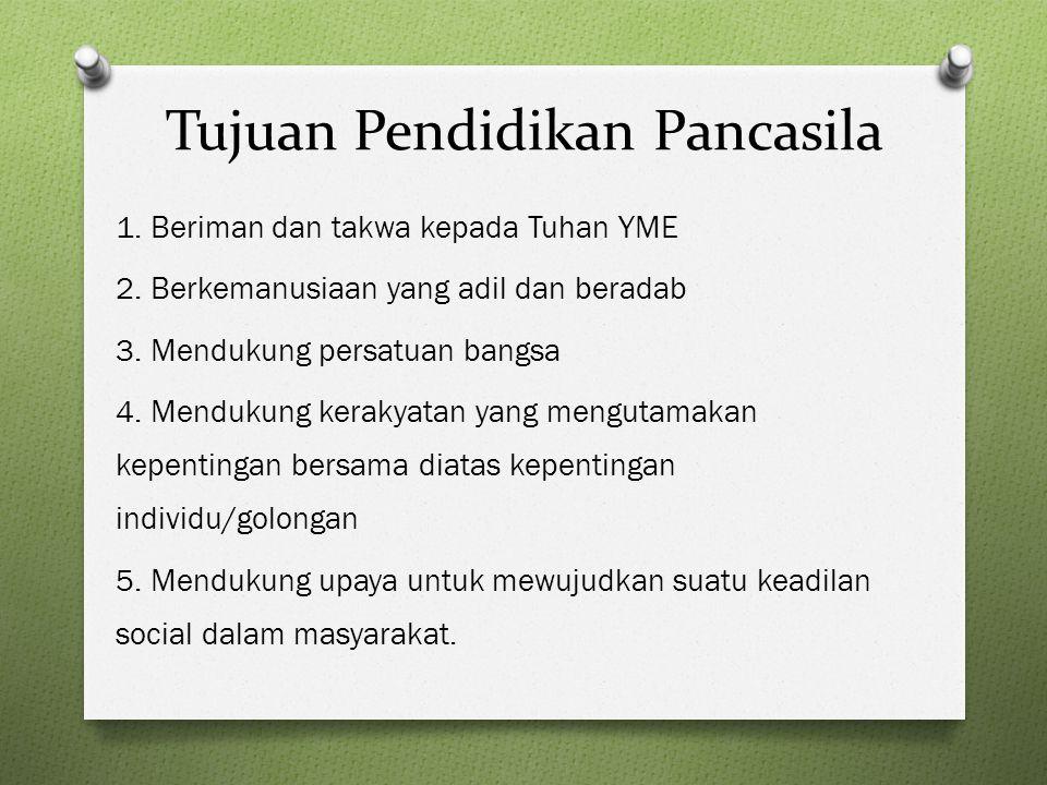 Pengertian Pancasila Secara Etimologis - Pancasila berasal dari bahasa Sansekerta dari India.