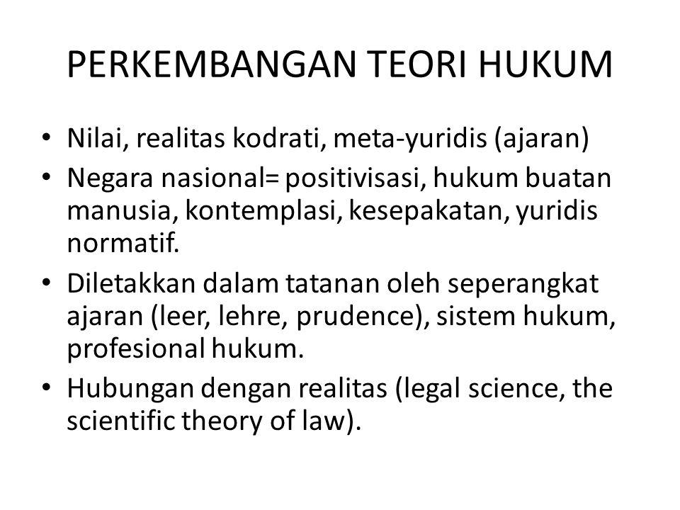 PERKEMBANGAN TEORI HUKUM Nilai, realitas kodrati, meta-yuridis (ajaran) Negara nasional= positivisasi, hukum buatan manusia, kontemplasi, kesepakatan,