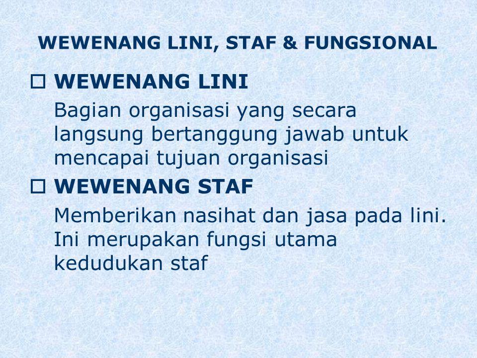 WEWENANG LINI, STAF & FUNGSIONAL  WEWENANG LINI Bagian organisasi yang secara langsung bertanggung jawab untuk mencapai tujuan organisasi  WEWENANG