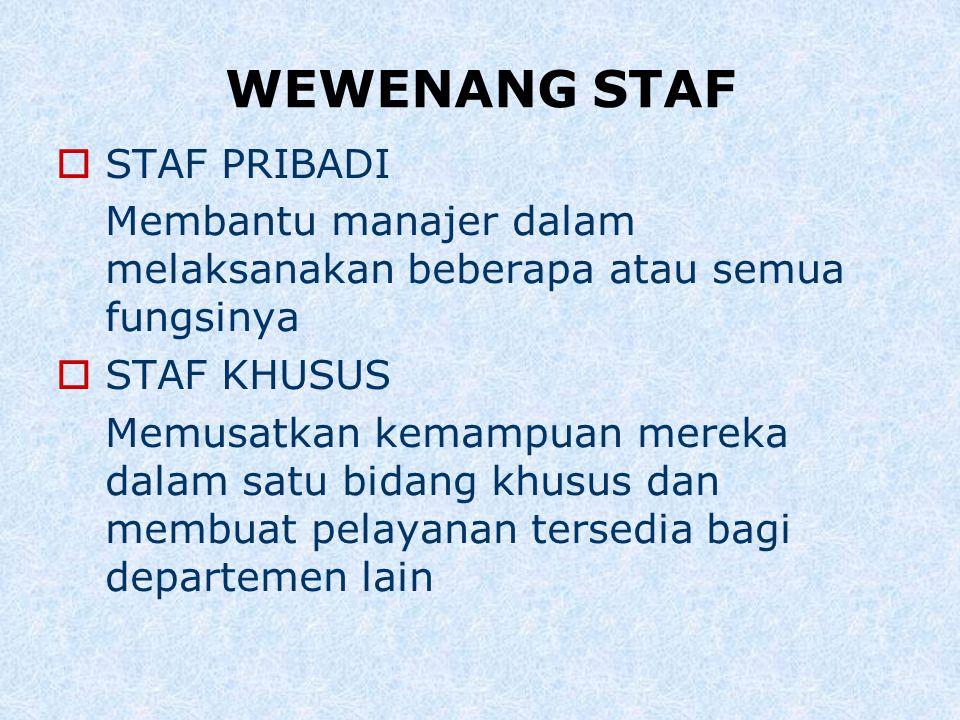 WEWENANG STAF  STAF PRIBADI Membantu manajer dalam melaksanakan beberapa atau semua fungsinya  STAF KHUSUS Memusatkan kemampuan mereka dalam satu bi