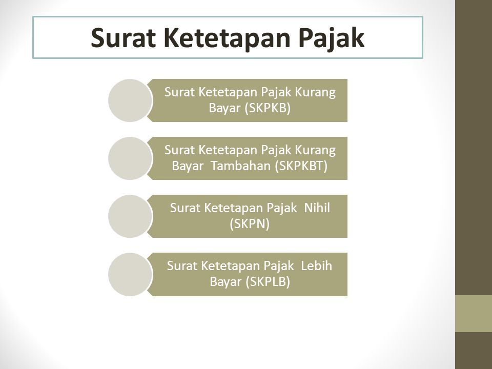 Surat Ketetapan Pajak Kurang Bayar (SKPKB) Surat Ketetapan Pajak Kurang Bayar Tambahan (SKPKBT) Surat Ketetapan Pajak Nihil (SKPN) Surat Ketetapan Paj