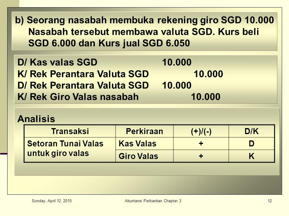 Sunday, April 12, 2015 Akuntansi Perbankan Chapter 312 b) Seorang nasabah membuka rekening giro SGD 10.000 Nasabah tersebut membawa valuta SGD.