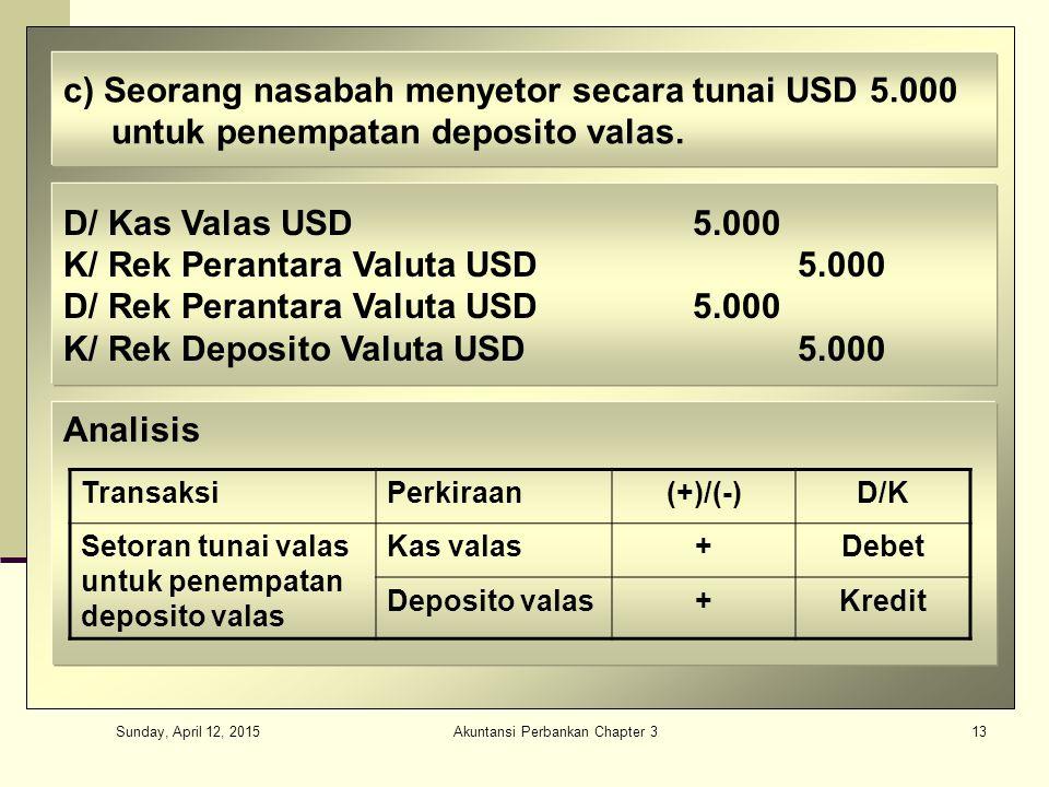 Sunday, April 12, 2015 Akuntansi Perbankan Chapter 313 c) Seorang nasabah menyetor secara tunai USD 5.000 untuk penempatan deposito valas.