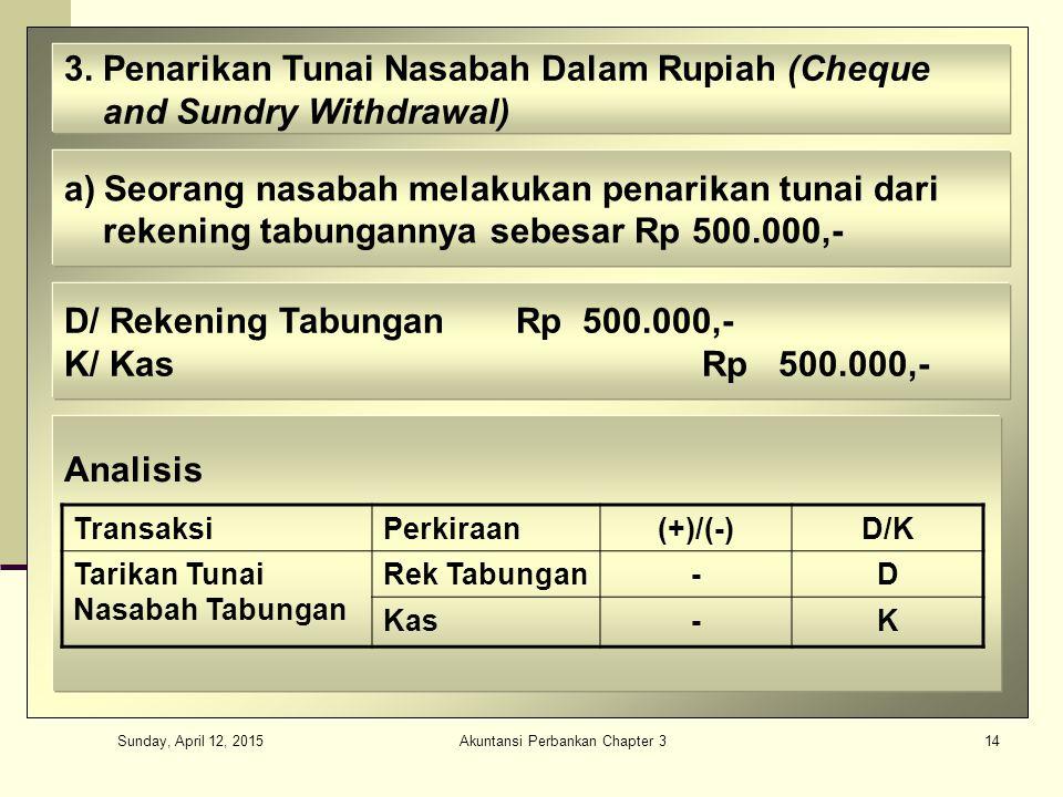 Sunday, April 12, 2015 Akuntansi Perbankan Chapter 314 3.
