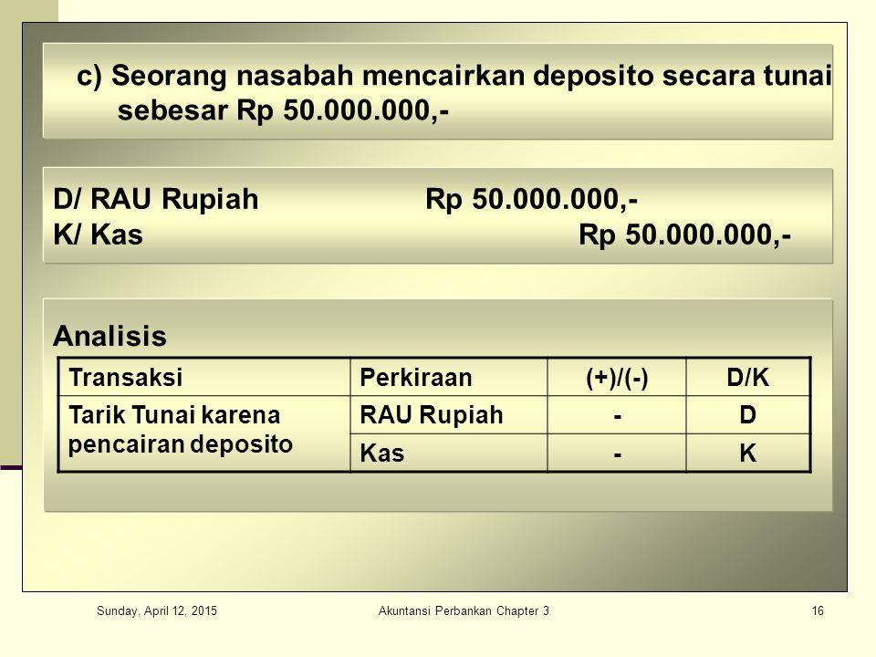 Sunday, April 12, 2015 Akuntansi Perbankan Chapter 316 c) Seorang nasabah mencairkan deposito secara tunai sebesar Rp 50.000.000,- D/ RAU RupiahRp 50.000.000,- K/ KasRp 50.000.000,- Analisis TransaksiPerkiraan(+)/(-)D/K Tarik Tunai karena pencairan deposito RAU Rupiah-D Kas-K