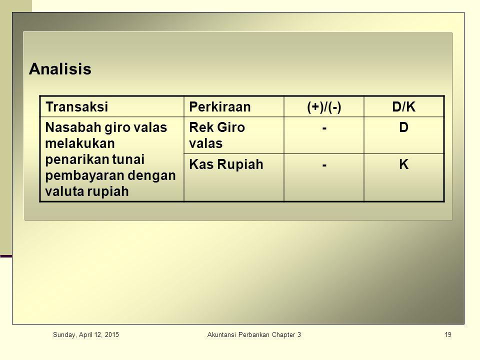 Sunday, April 12, 2015 Akuntansi Perbankan Chapter 319 Analisis TransaksiPerkiraan(+)/(-)D/K Nasabah giro valas melakukan penarikan tunai pembayaran dengan valuta rupiah Rek Giro valas -D Kas Rupiah-K