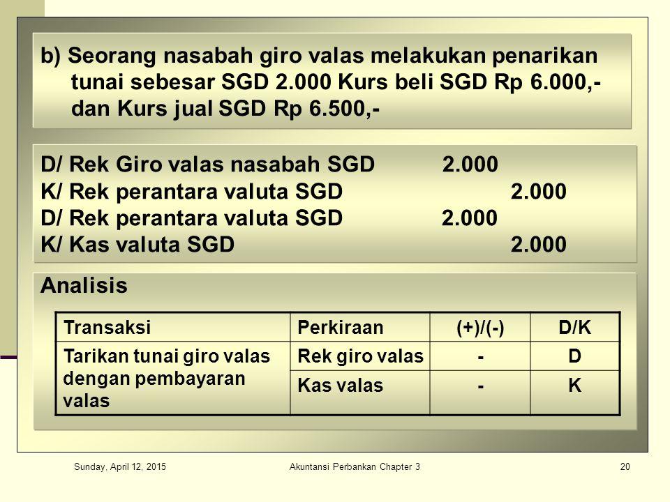 Sunday, April 12, 2015 Akuntansi Perbankan Chapter 320 b) Seorang nasabah giro valas melakukan penarikan tunai sebesar SGD 2.000 Kurs beli SGD Rp 6.000,- dan Kurs jual SGD Rp 6.500,- D/ Rek Giro valas nasabah SGD2.000 K/ Rek perantara valuta SGD 2.000 D/ Rek perantara valuta SGD 2.000 K/ Kas valuta SGD 2.000 Analisis TransaksiPerkiraan(+)/(-)D/K Tarikan tunai giro valas dengan pembayaran valas Rek giro valas-D Kas valas-K