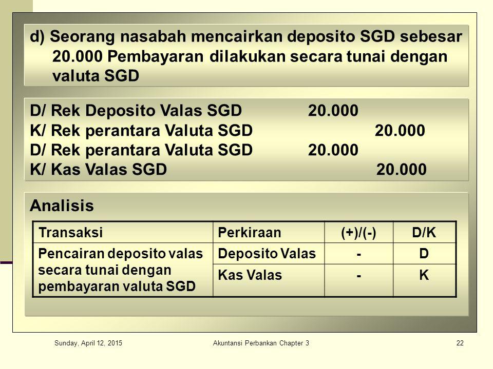 Sunday, April 12, 2015 Akuntansi Perbankan Chapter 322 d) Seorang nasabah mencairkan deposito SGD sebesar 20.000 Pembayaran dilakukan secara tunai dengan valuta SGD D/ Rek Deposito Valas SGD 20.000 K/ Rek perantara Valuta SGD20.000 D/ Rek perantara Valuta SGD 20.000 K/ Kas Valas SGD 20.000 Analisis TransaksiPerkiraan(+)/(-)D/K Pencairan deposito valas secara tunai dengan pembayaran valuta SGD Deposito Valas-D Kas Valas-K