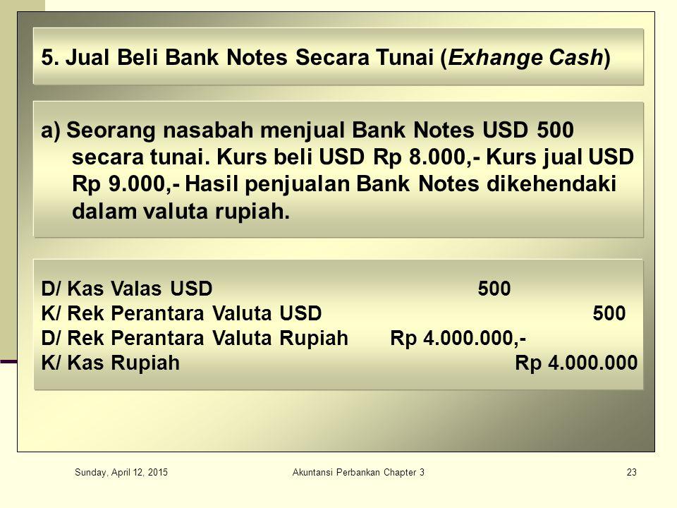 Sunday, April 12, 2015 Akuntansi Perbankan Chapter 323 5.