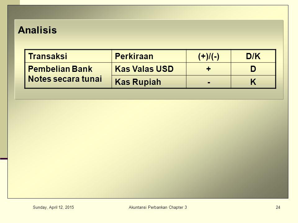 Sunday, April 12, 2015 Akuntansi Perbankan Chapter 324 Analisis TransaksiPerkiraan(+)/(-)D/K Pembelian Bank Notes secara tunai Kas Valas USD+D Kas Rupiah-K