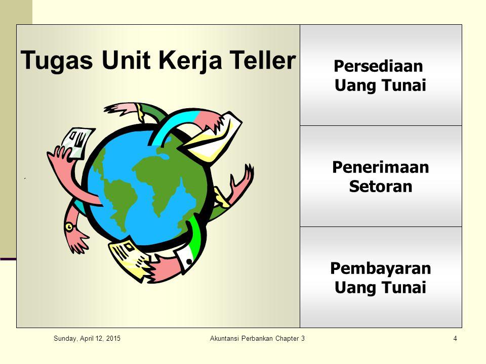 Sunday, April 12, 2015 Akuntansi Perbankan Chapter 35 Akuntansi Unit Teller (Chasier) D/ KasRp 1.000.000.000,- K/ Modal BankRp 1.000.000.000,- D/ KasRp 1.000.000.000,- K/ Modal BankRp 1.000.000.000,- 1.Bank Angkasa melakukan setoran modal awal Rp 1.000.000.000,- 1.Bank Angkasa melakukan setoran modal awal Rp 1.000.000.000,- A.