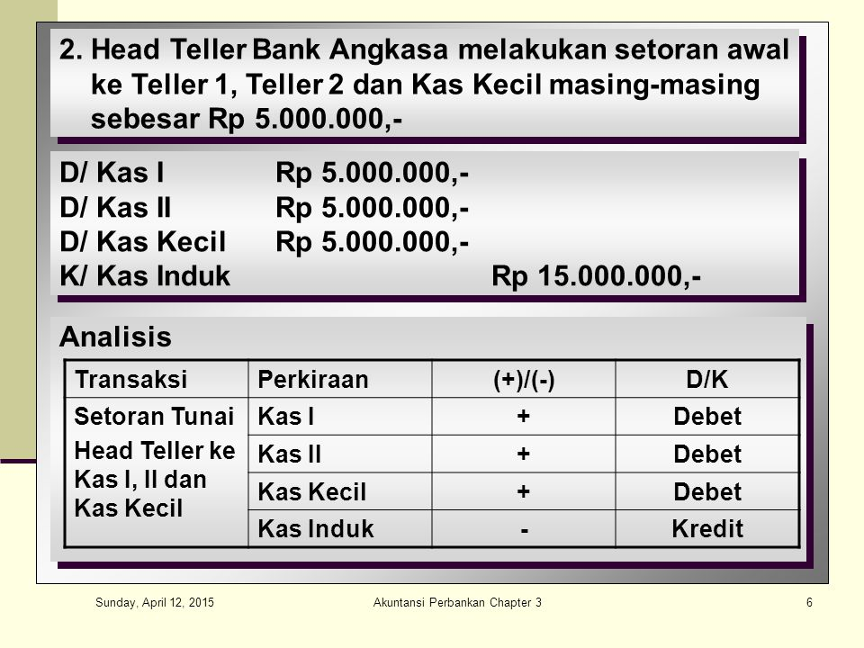 Sunday, April 12, 2015 Akuntansi Perbankan Chapter 37 B.