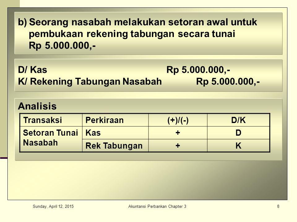 Sunday, April 12, 2015 Akuntansi Perbankan Chapter 38 b)Seorang nasabah melakukan setoran awal untuk pembukaan rekening tabungan secara tunai Rp 5.000.000,- D/ KasRp 5.000.000,- K/ Rekening Tabungan NasabahRp 5.000.000,- Analisis TransaksiPerkiraan(+)/(-)D/K Setoran Tunai Nasabah Kas+D Rek Tabungan+K