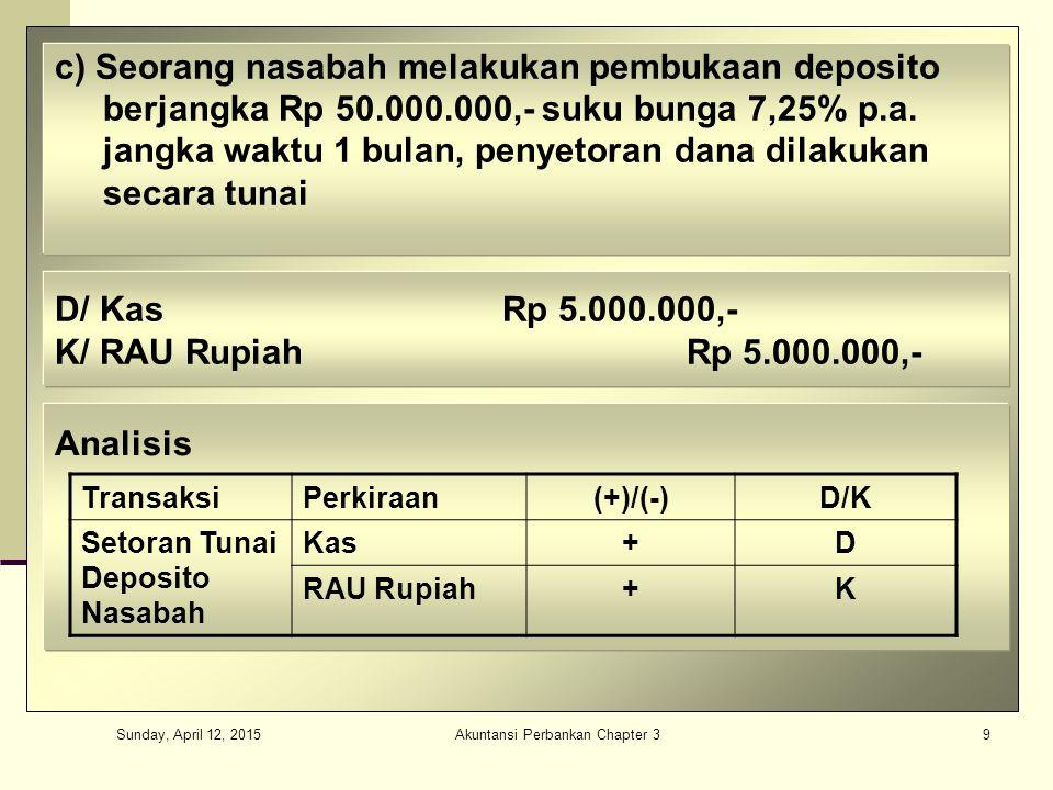 Sunday, April 12, 2015 Akuntansi Perbankan Chapter 39 c) Seorang nasabah melakukan pembukaan deposito berjangka Rp 50.000.000,- suku bunga 7,25% p.a.