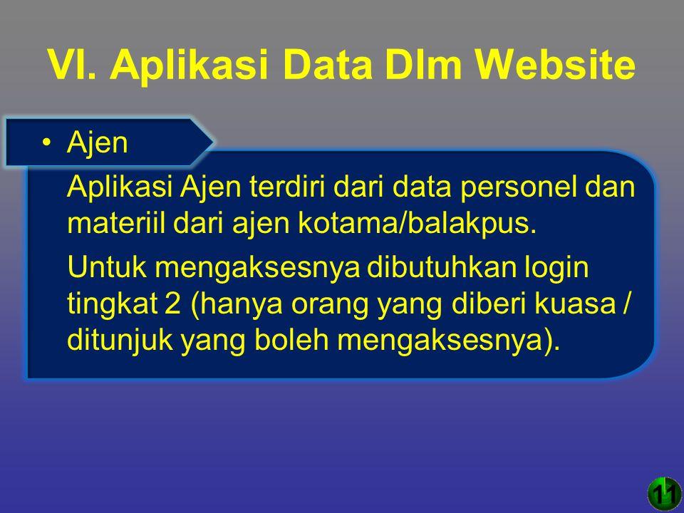 VI. Aplikasi Data Dlm Website Ajen Aplikasi Ajen terdiri dari data personel dan materiil dari ajen kotama/balakpus. Untuk mengaksesnya dibutuhkan logi