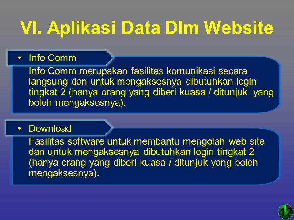VI. Aplikasi Data Dlm Website Info Comm Info Comm merupakan fasilitas komunikasi secara langsung dan untuk mengaksesnya dibutuhkan login tingkat 2 (ha