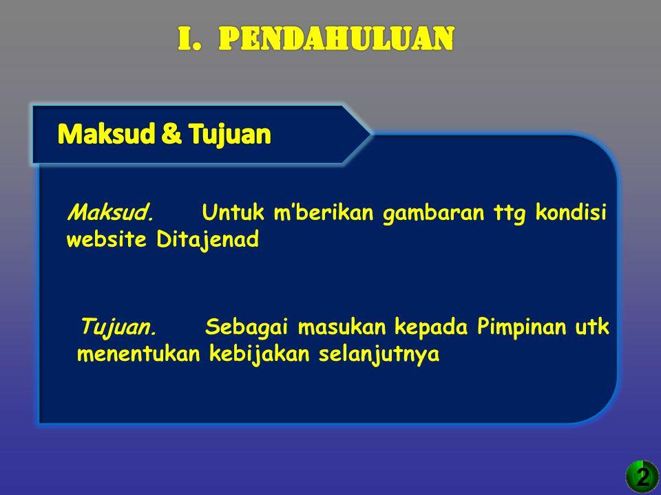 3 1.HASIL RAPAT KOORD PENYUSUNAN SISFO TNI AD YG DIPIMPIN WAKASAD DI RBY-II TGL 28 APRIL 2011 2.