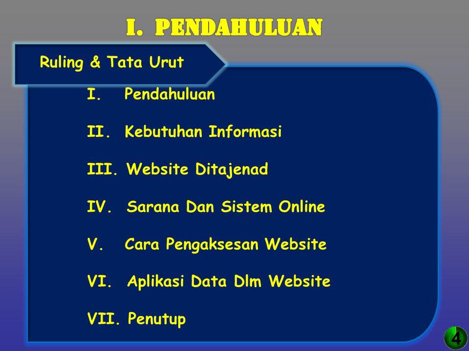Ruling & Tata Urut I. Pendahuluan II. Kebutuhan Informasi III. Website Ditajenad IV. Sarana Dan Sistem Online V. Cara Pengaksesan Website VI. Aplikasi