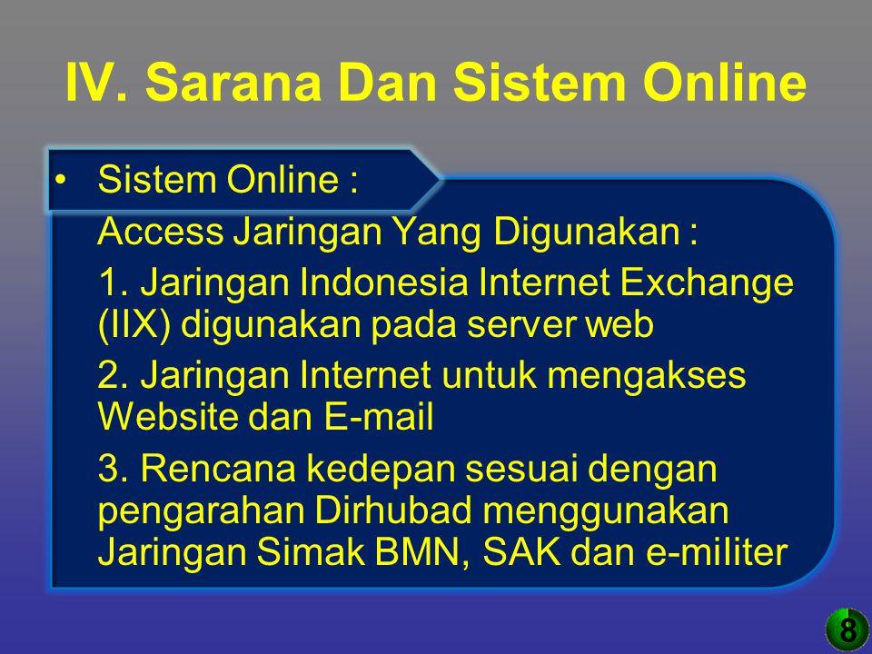 IV. Sarana Dan Sistem Online Sistem Online : Access Jaringan Yang Digunakan : 1. Jaringan Indonesia Internet Exchange (IIX) digunakan pada server web