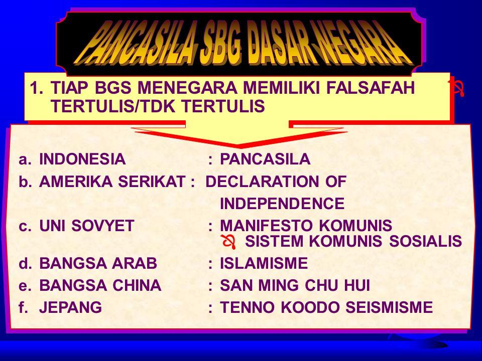 a.INDONESIA :PANCASILA b.AMERIKA SERIKAT:DECLARATION OF INDEPENDENCE c.UNI SOVYET :MANIFESTO KOMUNIS  SISTEM KOMUNIS SOSIALIS d.BANGSA ARAB :ISLAMISME e.BANGSA CHINA :SAN MING CHU HUI f.JEPANG :TENNO KOODO SEISMISME 1.TIAP BGS MENEGARA MEMILIKI FALSAFAH  TERTULIS/TDK TERTULIS