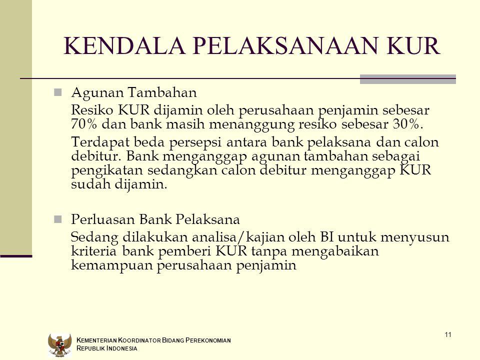 11 KENDALA PELAKSANAAN KUR Agunan Tambahan Resiko KUR dijamin oleh perusahaan penjamin sebesar 70% dan bank masih menanggung resiko sebesar 30%. Terda