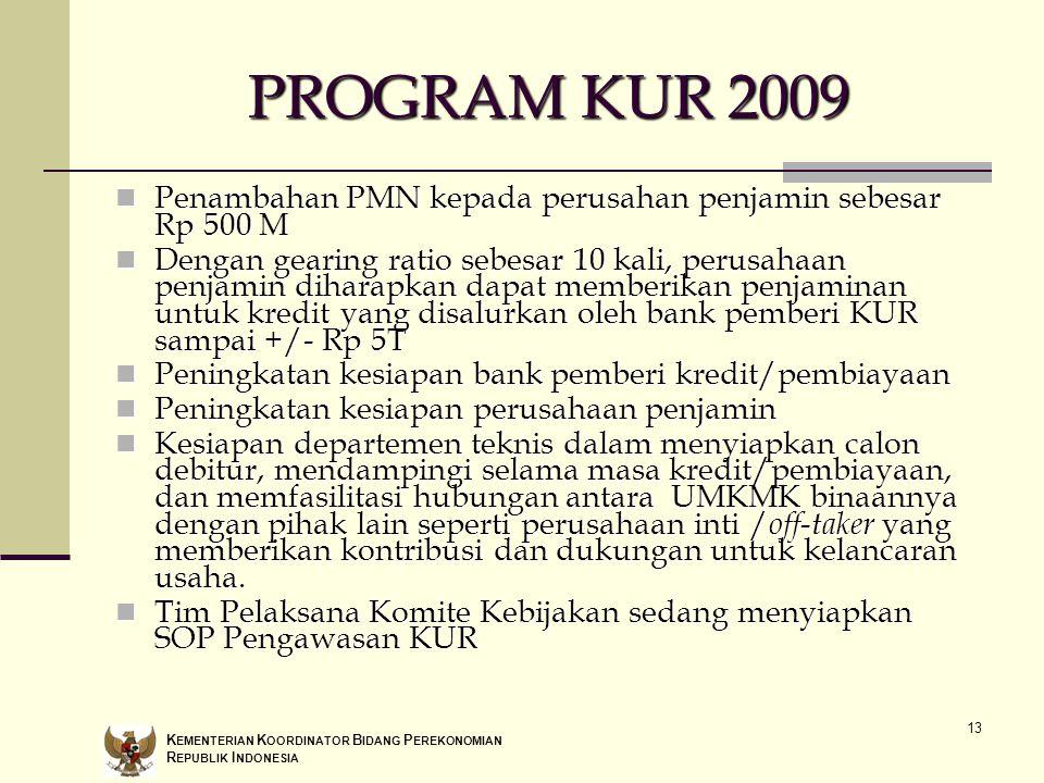 13 PROGRAM KUR 2009 Penambahan PMN kepada perusahan penjamin sebesar Rp 500 M Penambahan PMN kepada perusahan penjamin sebesar Rp 500 M Dengan gearing