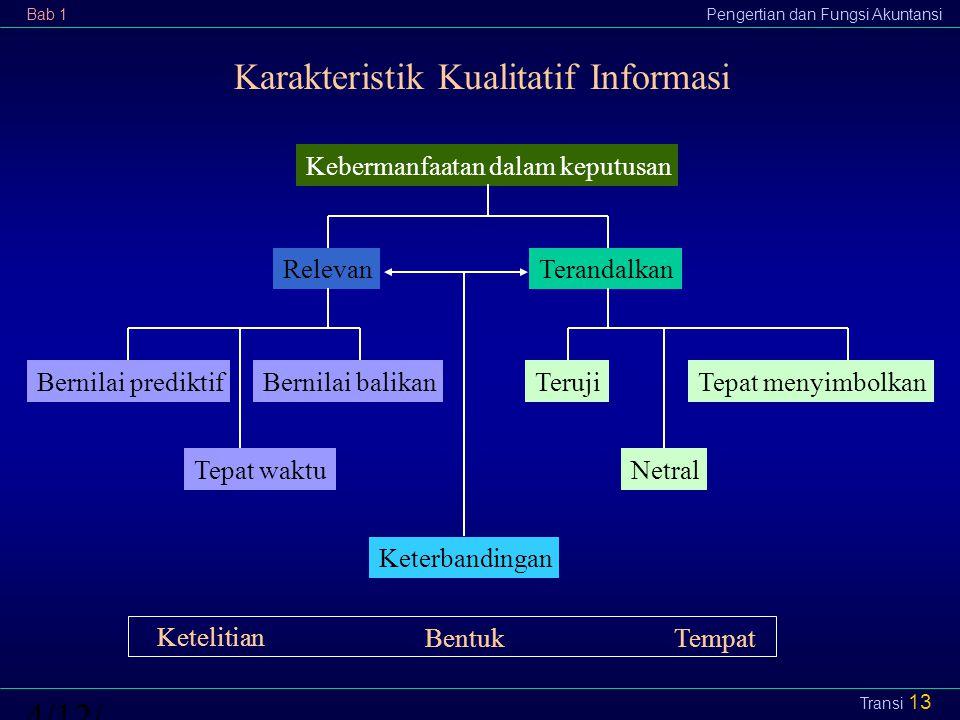 Bab 1Pengertian dan Fungsi Akuntansi4/12/2015 Transi 13 Karakteristik Kualitatif Informasi Relevan Bernilai balikan Tepat waktu TerujiBernilai predikt