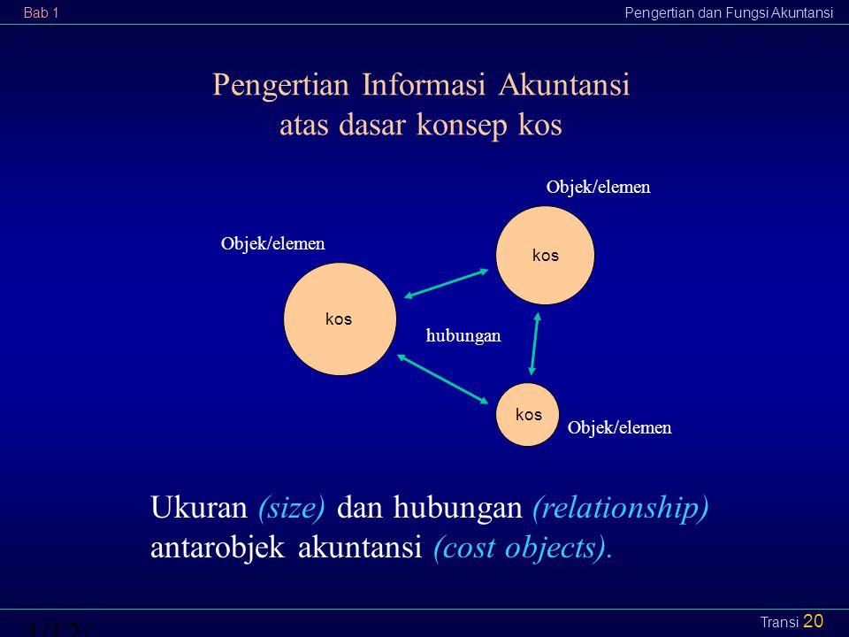 Bab 1Pengertian dan Fungsi Akuntansi4/12/2015 Transi 20 Pengertian Informasi Akuntansi atas dasar konsep kos Ukuran (size) dan hubungan (relationship)