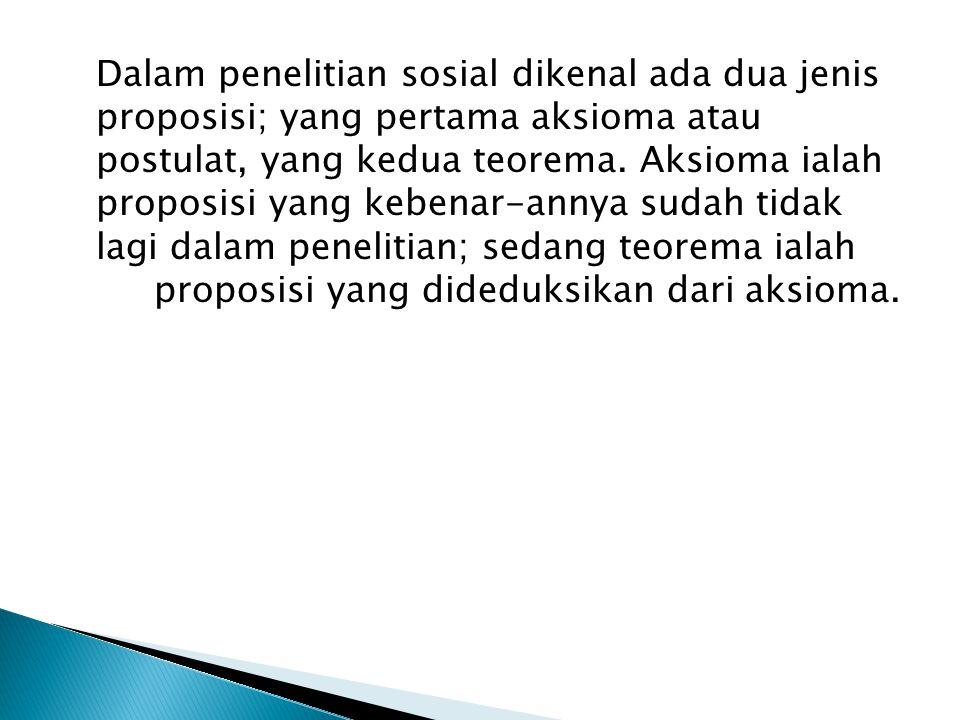 Dalam penelitian sosial dikenal ada dua jenis proposisi; yang pertama aksioma atau postulat, yang kedua teorema. Aksioma ialah proposisi yang kebenar-