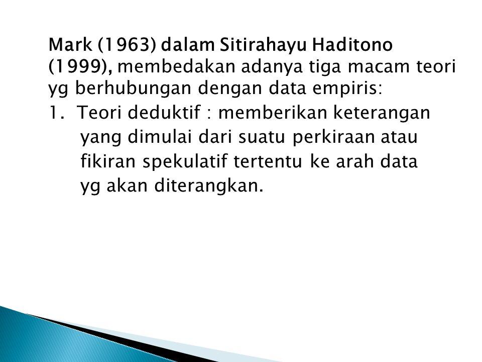 Mark (1963) dalam Sitirahayu Haditono (1999), membedakan adanya tiga macam teori yg berhubungan dengan data empiris: 1. Teori deduktif : memberikan ke