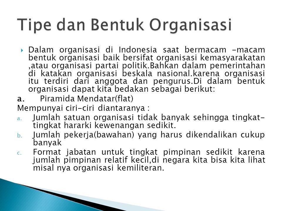  Dalam organisasi di Indonesia saat bermacam -macam bentuk organisasi baik bersifat organisasi kemasyarakatan,atau organisasi partai politik.Bahkan d