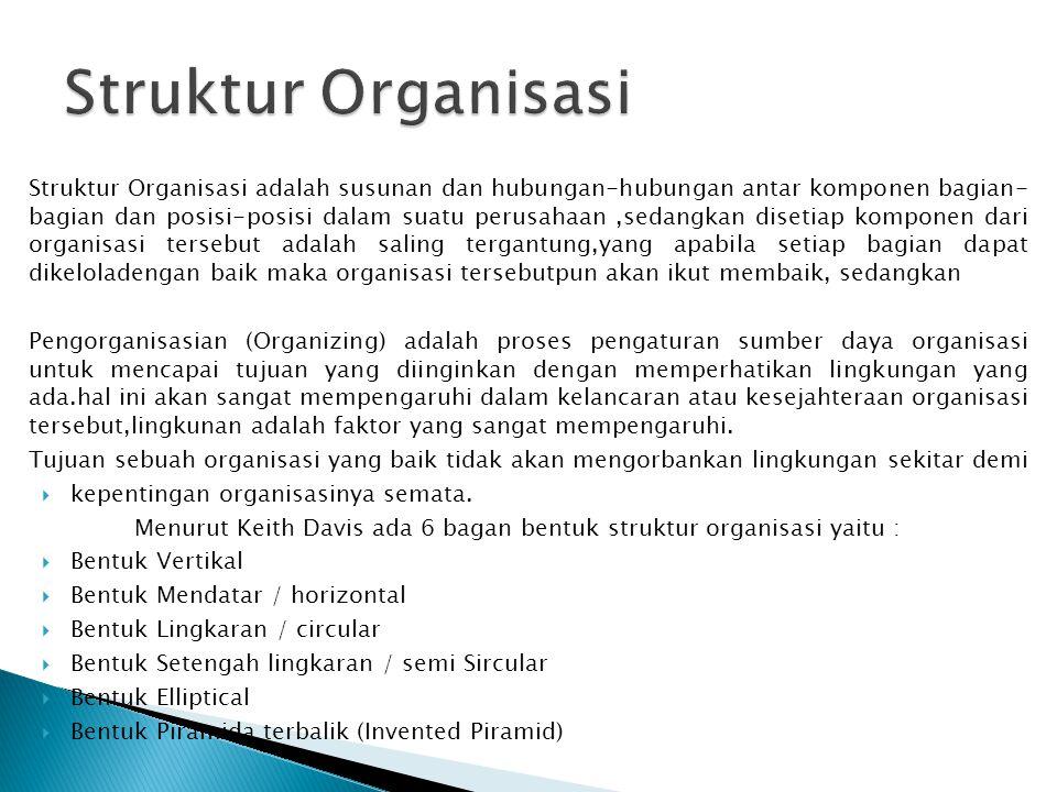 Struktur Organisasi adalah susunan dan hubungan-hubungan antar komponen bagian- bagian dan posisi-posisi dalam suatu perusahaan,sedangkan disetiap kom