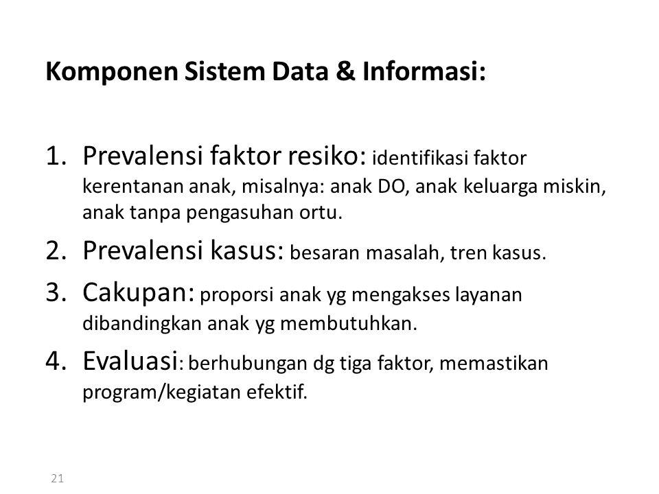 Komponen Sistem Data & Informasi: 1.Prevalensi faktor resiko: identifikasi faktor kerentanan anak, misalnya: anak DO, anak keluarga miskin, anak tanpa