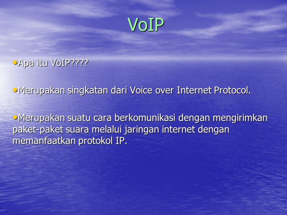 VoIP Apa itu VoIP???.Apa itu VoIP???. Merupakan singkatan dari Voice over Internet Protocol.