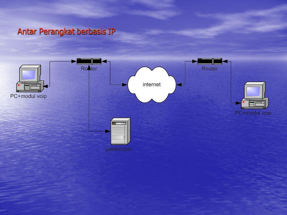 Antar Perangkat berbasis IP