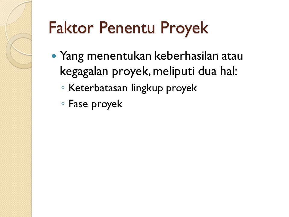 Faktor Penentu Proyek Yang menentukan keberhasilan atau kegagalan proyek, meliputi dua hal: ◦ Keterbatasan lingkup proyek ◦ Fase proyek