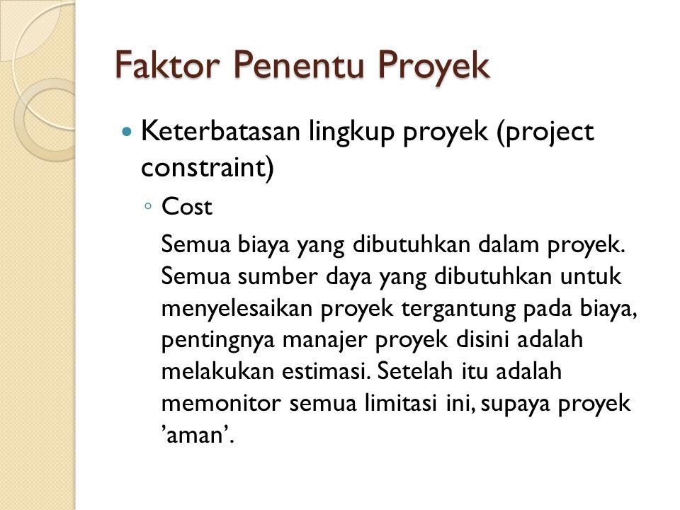 Faktor Penentu Proyek Keterbatasan lingkup proyek (project constraint) ◦ Cost Semua biaya yang dibutuhkan dalam proyek. Semua sumber daya yang dibutuh