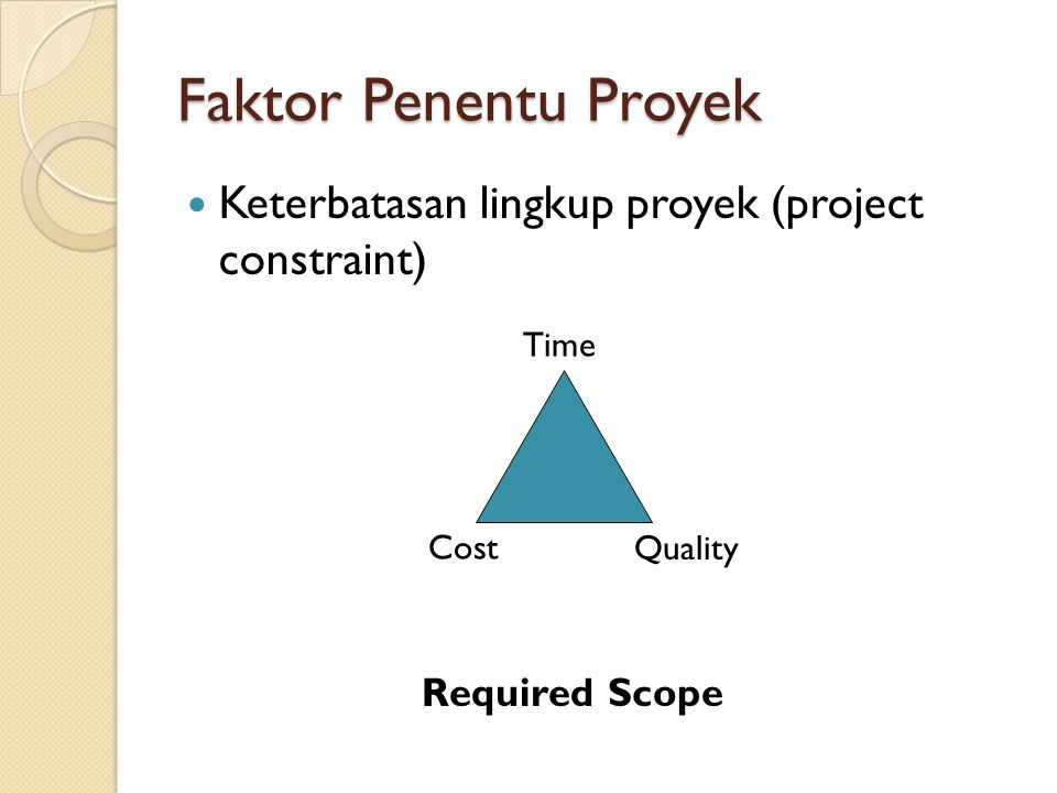 Faktor Penentu Proyek Keterbatasan lingkup proyek (project constraint) Time Cost Quality Required Scope