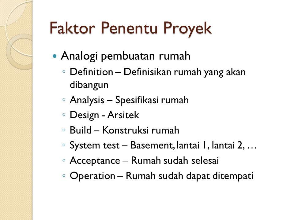 Faktor Penentu Proyek Analogi pembuatan rumah ◦ Definition – Definisikan rumah yang akan dibangun ◦ Analysis – Spesifikasi rumah ◦ Design - Arsitek ◦