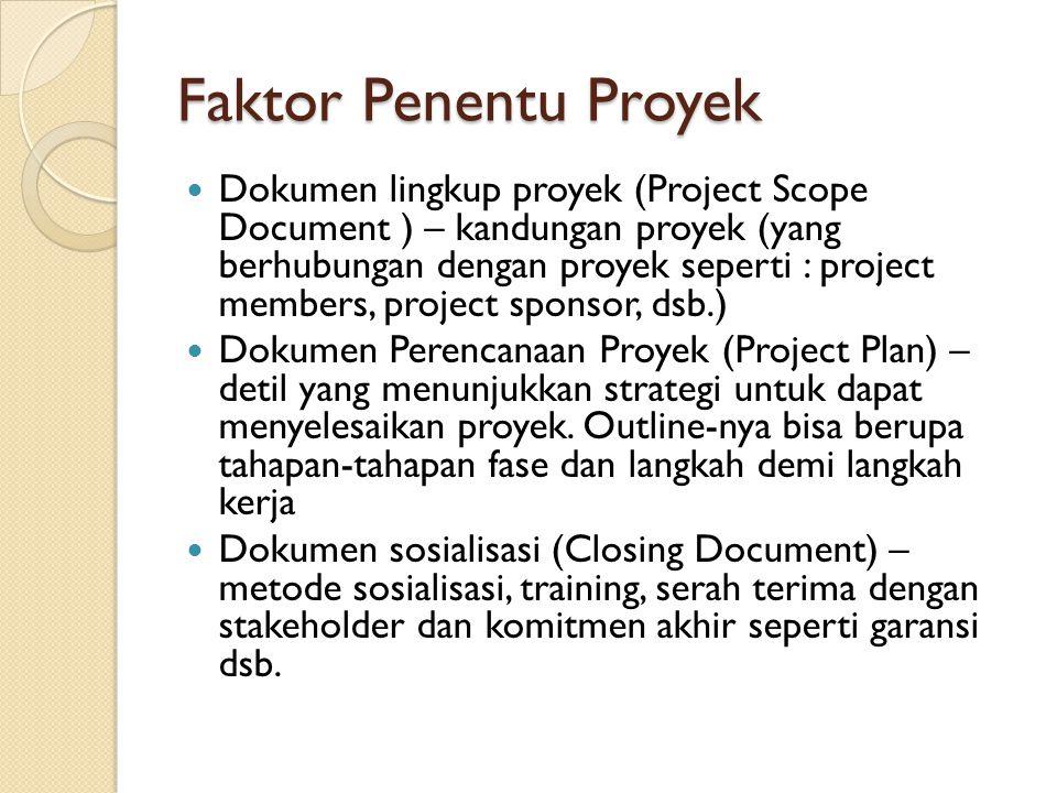 Faktor Penentu Proyek Dokumen lingkup proyek (Project Scope Document ) – kandungan proyek (yang berhubungan dengan proyek seperti : project members, p
