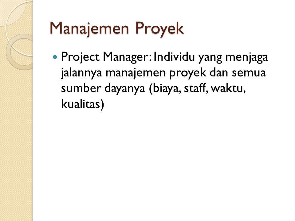 Faktor Penentu Proyek Project Life Cycle